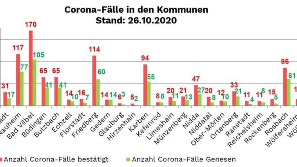 Neuerungen Corona Hessen